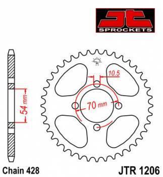 JT -hammasratas, taka, JTR 1206.42