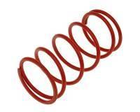 Malossi -variaattorin jousi, Minarelli, punainen